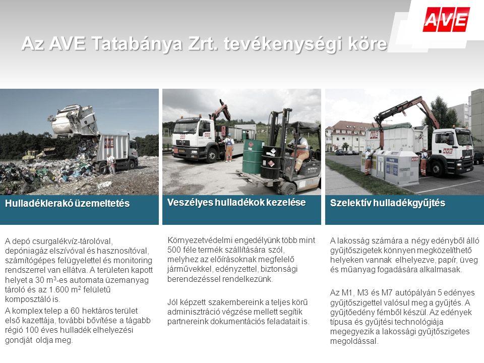 Az AVE Tatabánya Zrt. tevékenységi köre Hulladéklerakó üzemeltetés A depó csurgalékvíz-tárolóval, depóniagáz elszívóval és hasznosítóval, számítógépes