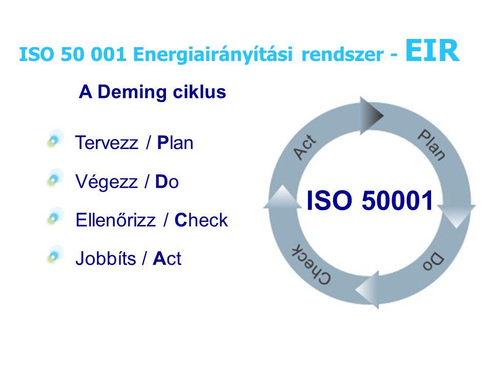 ISO 50 001 Energiairányítási rendszer - EIR Tervezz / Plan Végezz / Do Ellenőrizz / Check Jobbíts / Act ISO 50001 A Deming ciklus