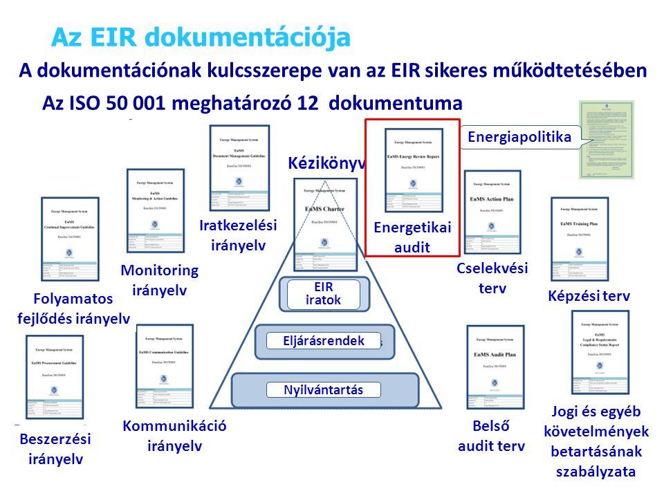 A dokumentációnak kulcsszerepe van az EIR sikeres működtetésében Az EIR dokumentációja Az ISO 50 001 meghatározó 12 dokumentuma Kézikönyv Kommunikáció irányelv Folyamatos fejlődés irányelv Monitoring irányelv Beszerzési irányelv Belső audit terv Iratkezelési irányelv Energetikai audit Cselekvési terv Képzési terv Jogi és egyéb követelmények betartásának szabályzata Energiapolitika Nyilvántartás Eljárásrendek EIR iratok