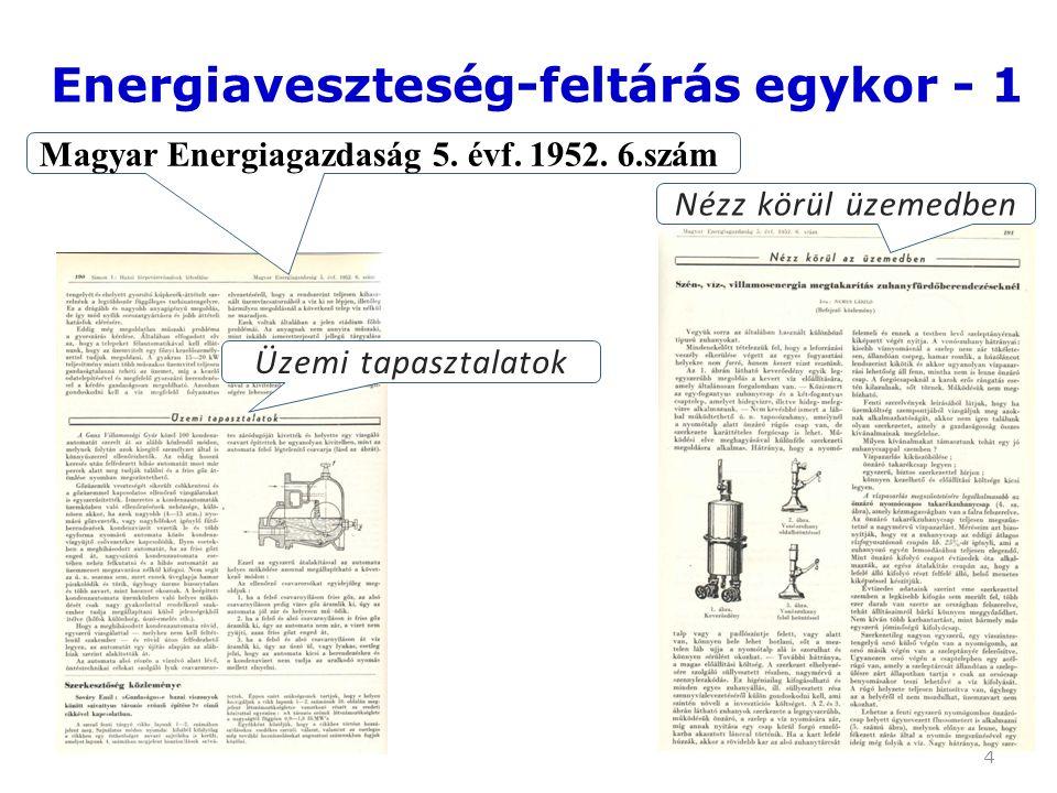 4 Energiaveszteség-feltárás egykor - 1 Magyar Energiagazdaság 5.