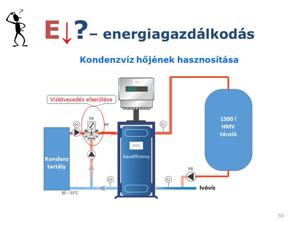 50 Kondenzvíz hőjének hasznosítása E ↓ – energiagazdálkodás