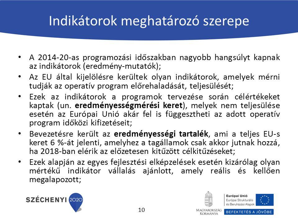 Indikátorok meghatározó szerepe A 2014-20-as programozási időszakban nagyobb hangsúlyt kapnak az indikátorok (eredmény-mutatók); Az EU által kijelölés