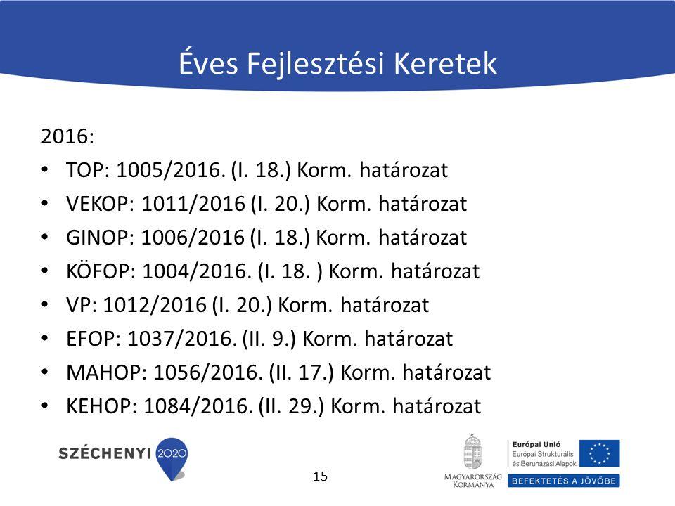 Éves Fejlesztési Keretek 2016: TOP: 1005/2016. (I. 18.) Korm. határozat VEKOP: 1011/2016 (I. 20.) Korm. határozat GINOP: 1006/2016 (I. 18.) Korm. hatá