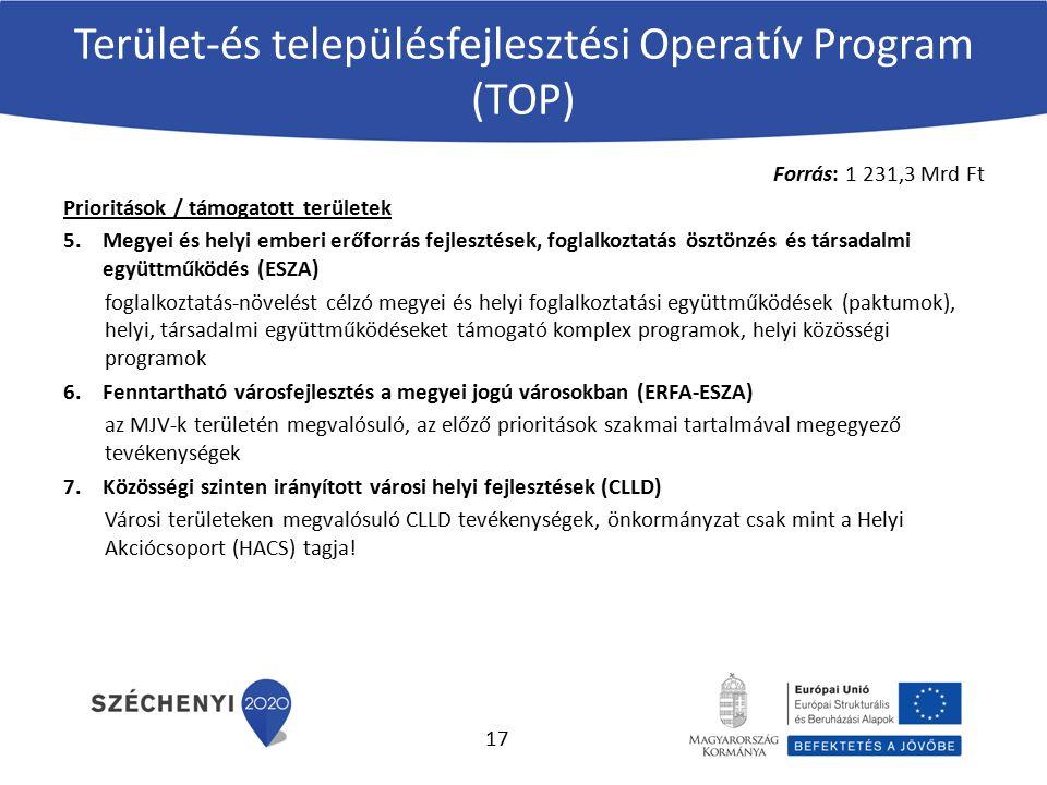 Terület-és településfejlesztési Operatív Program (TOP) Forrás: 1 231,3 Mrd Ft Prioritások / támogatott területek 5.Megyei és helyi emberi erőforrás fe
