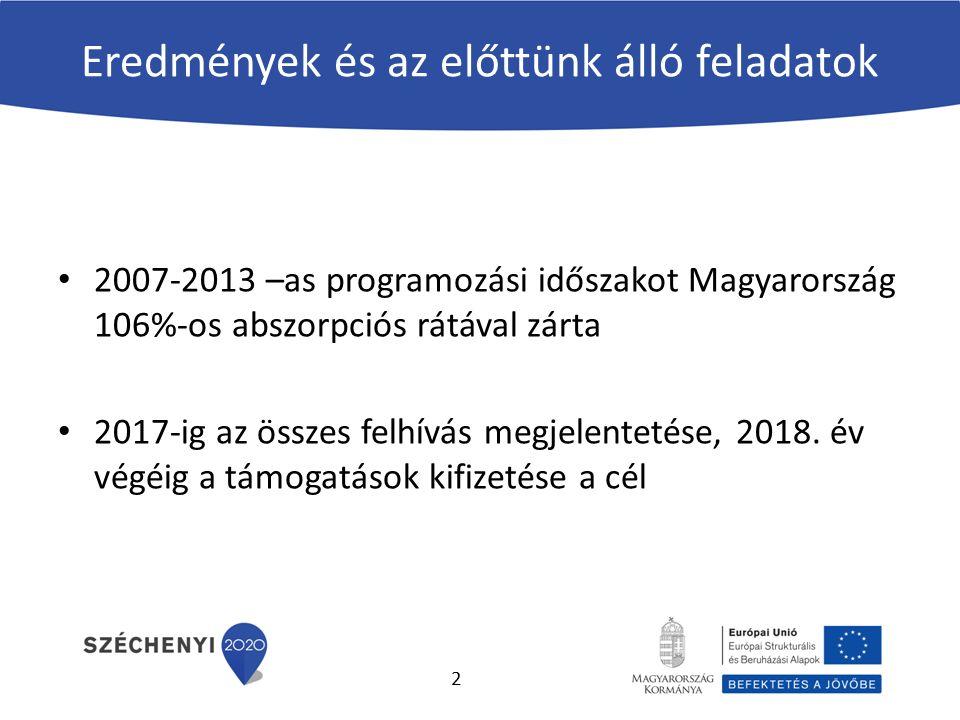 Eredmények és az előttünk álló feladatok 2007-2013 –as programozási időszakot Magyarország 106%-os abszorpciós rátával zárta 2017-ig az összes felhívá