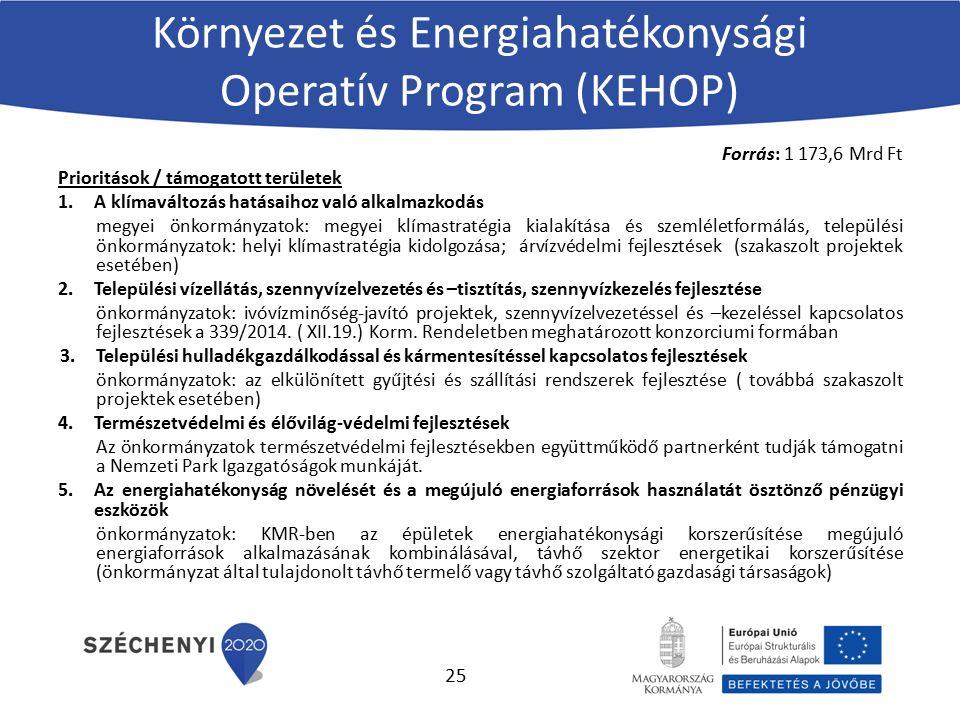 Környezet és Energiahatékonysági Operatív Program (KEHOP) Forrás: 1 173,6 Mrd Ft Prioritások / támogatott területek 1.A klímaváltozás hatásaihoz való
