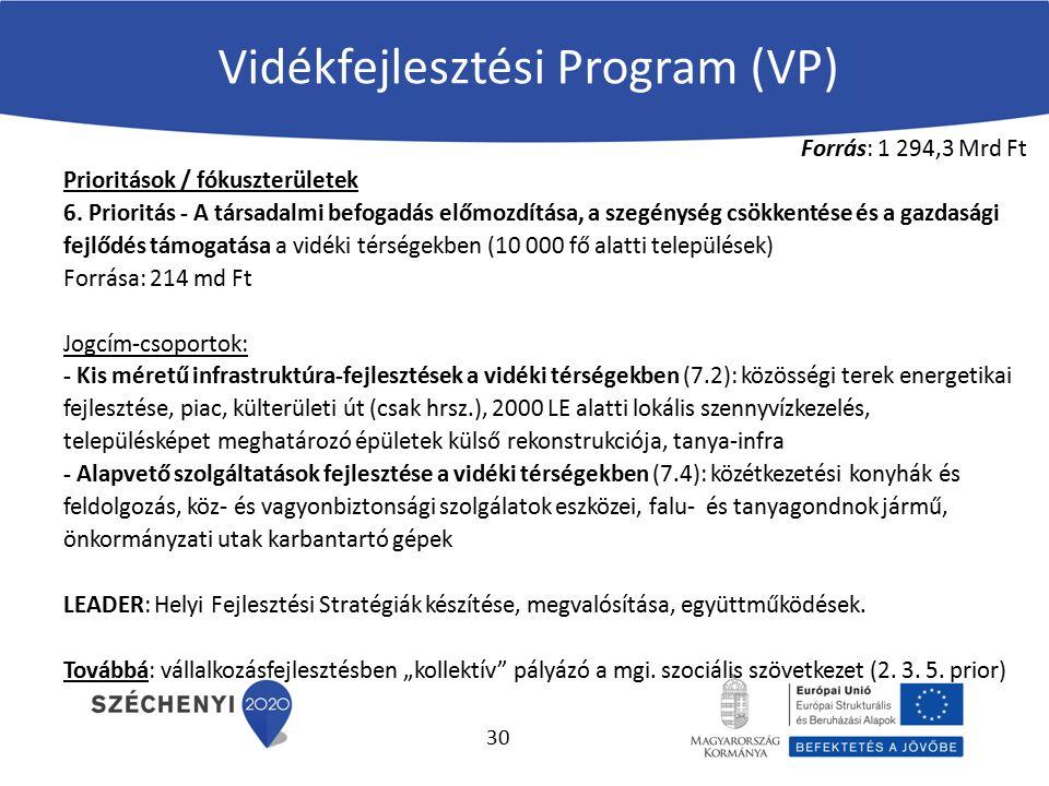 Vidékfejlesztési Program (VP) Forrás: 1 294,3 Mrd Ft Prioritások / fókuszterületek 6. Prioritás - A társadalmi befogadás előmozdítása, a szegénység cs