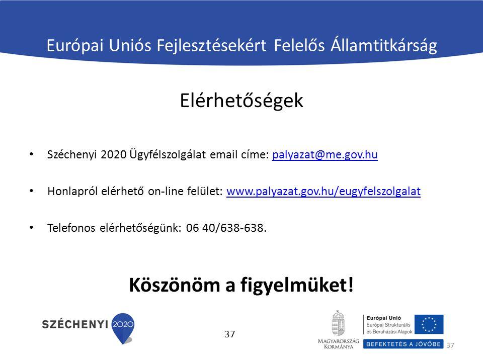 Európai Uniós Fejlesztésekért Felelős Államtitkárság Elérhetőségek Széchenyi 2020 Ügyfélszolgálat email címe: palyazat@me.gov.hupalyazat@me.gov.hu Hon