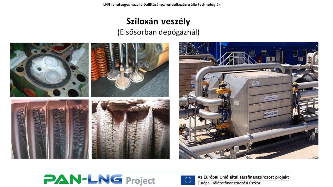 LNG lehetséges hazai előállításához rendelkezésre álló technológiák Sziloxán veszély (Elsősorban depógáznál)