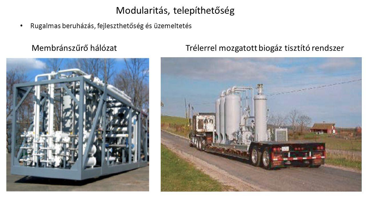 Modularitás, telepíthetőség Membránszűrő hálózatTrélerrel mozgatott biogáz tisztító rendszer Rugalmas beruházás, fejleszthetőség és üzemeltetés
