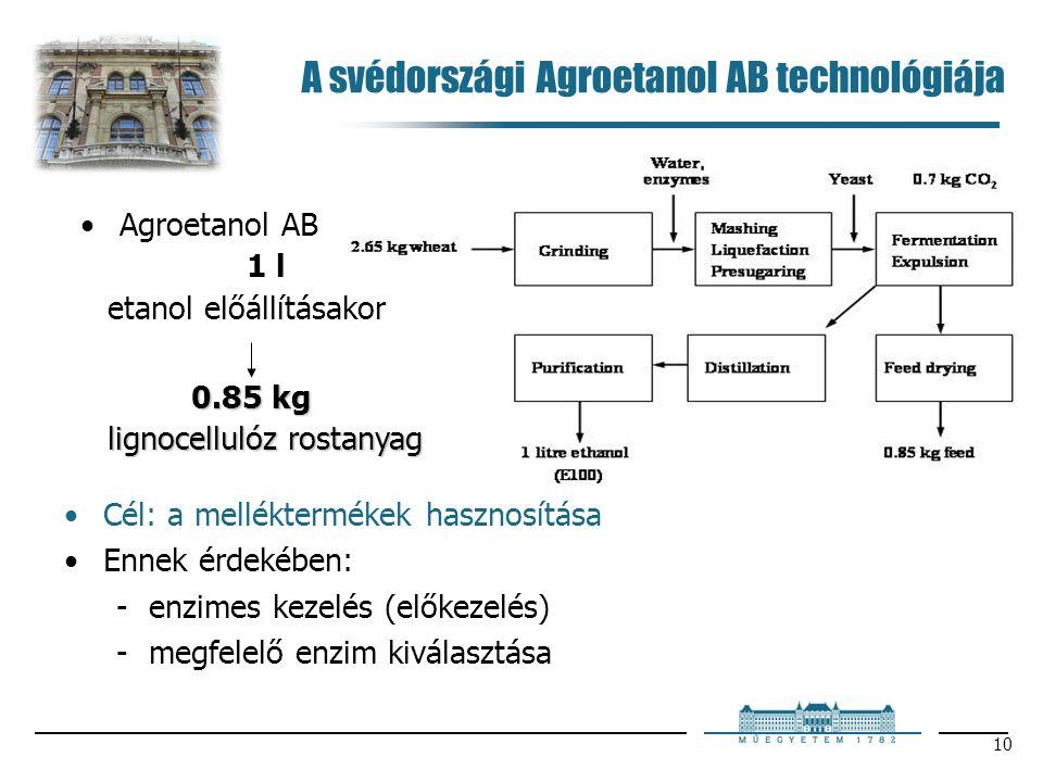 10 A svédországi Agroetanol AB technológiája Agroetanol AB 1 l etanol előállításakor Cél: a melléktermékek hasznosítása Ennek érdekében: enzimes kezelés (előkezelés) megfelelő enzim kiválasztása 0.85 kg lignocellulóz rostanyag lignocellulóz rostanyag