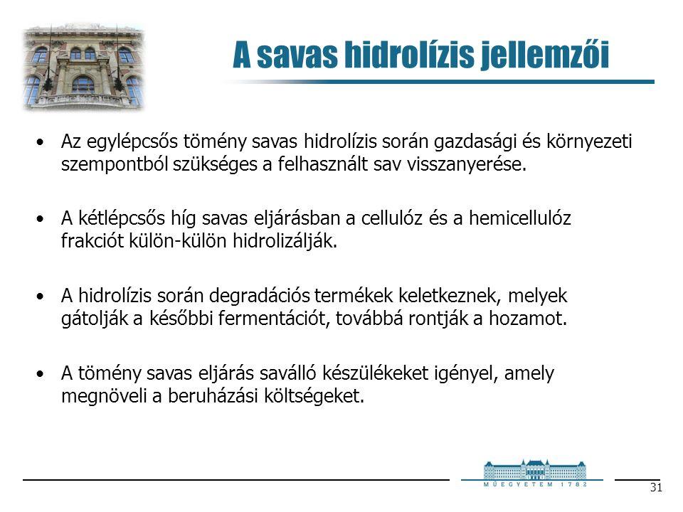 31 A savas hidrolízis jellemzői Az egylépcsős tömény savas hidrolízis során gazdasági és környezeti szempontból szükséges a felhasznált sav visszanyerése.