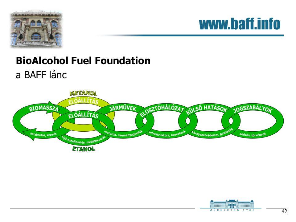42 www.baff.info BioAlcohol Fuel Foundation a BAFF lánc