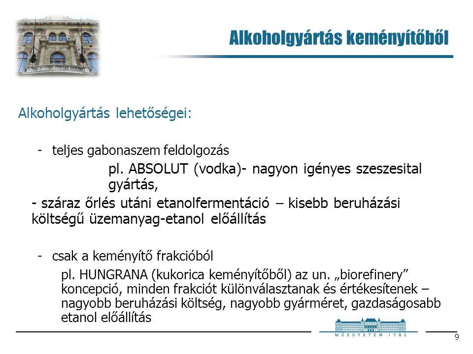 9 Alkoholgyártás keményítőből Alkoholgyártás lehetőségei: teljes gabonaszem feldolgozás pl. ABSOLUT (vodka)- nagyon igényes szeszesital gyártás, - sz