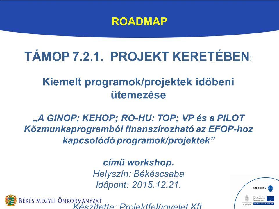 GINOP-ROADMAP 5.CÍME: Lépjünk feljebb, vállalati piacbővítési program FORRÁS: GINOP 1.