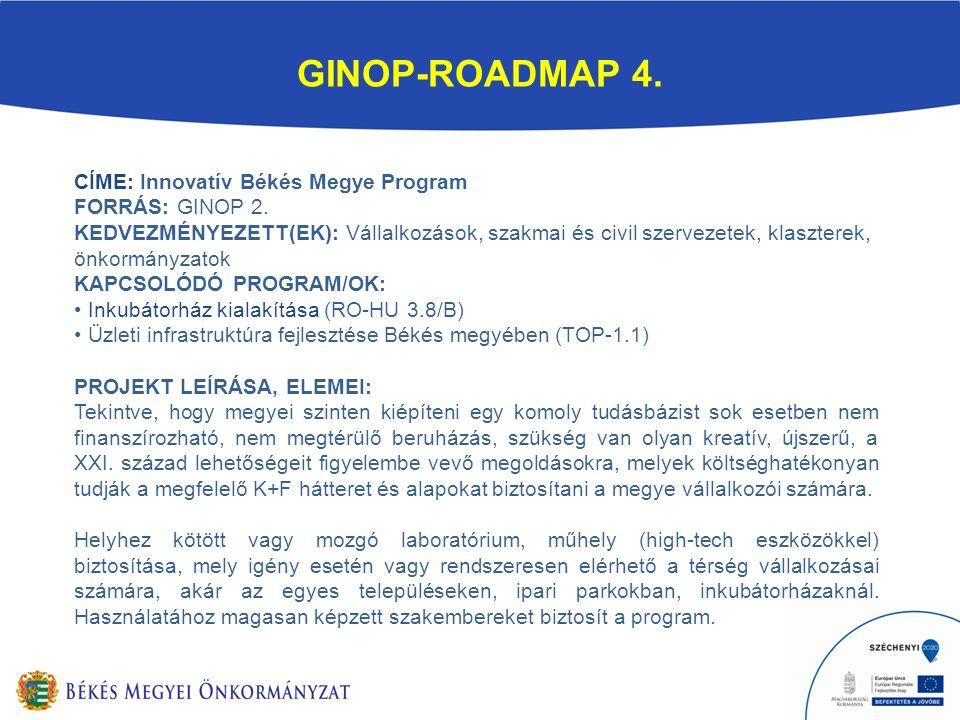 GINOP-ROADMAP 4. CÍME: Innovatív Békés Megye Program FORRÁS: GINOP 2.