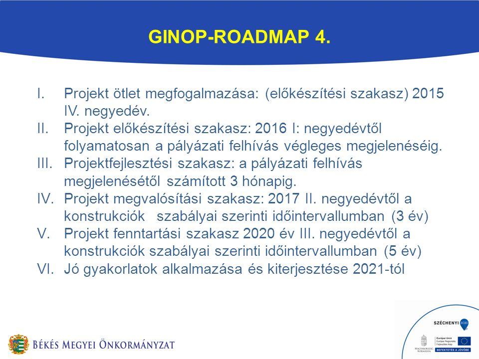 GINOP-ROADMAP 4. I.Projekt ötlet megfogalmazása: (előkészítési szakasz) 2015 IV.