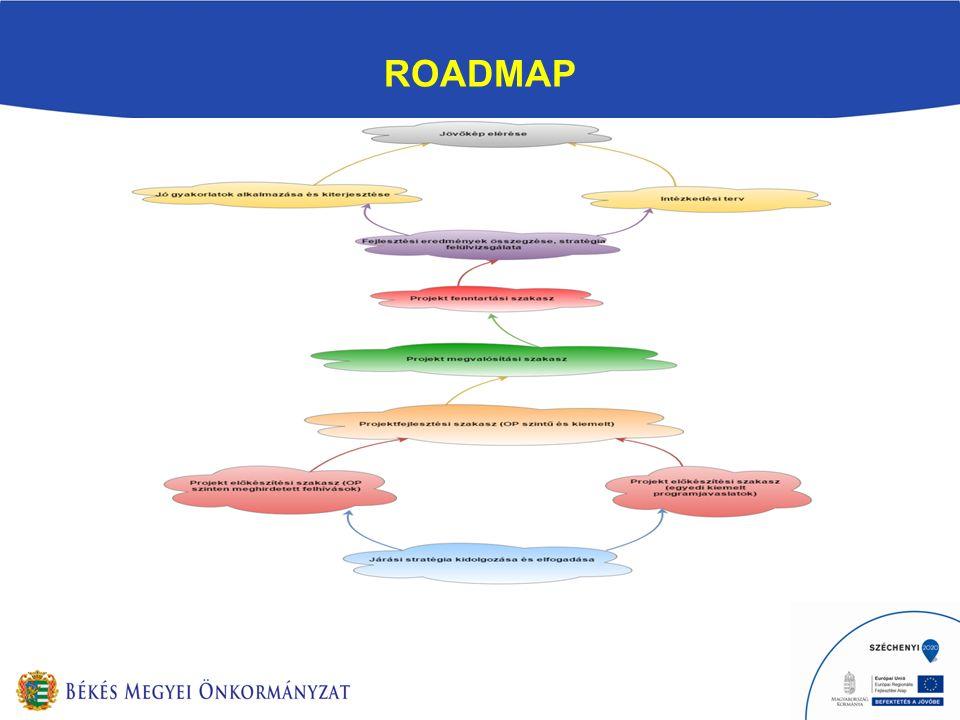TOP - ROADMAP 2.