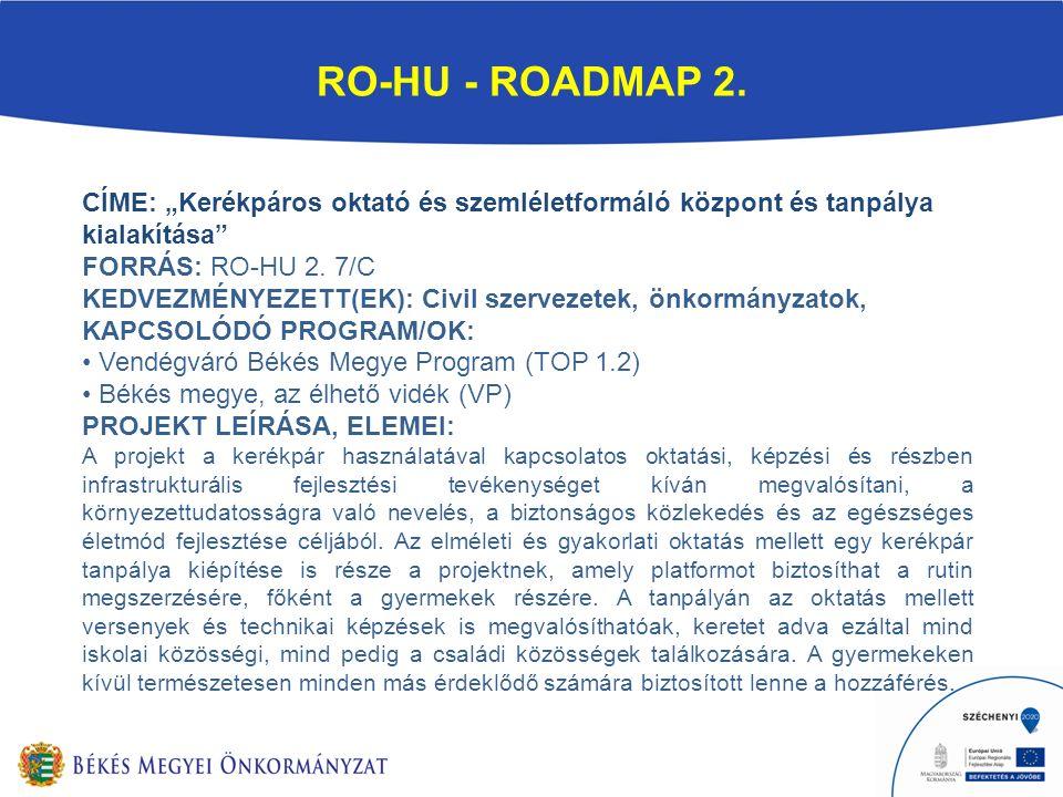RO-HU - ROADMAP 2.