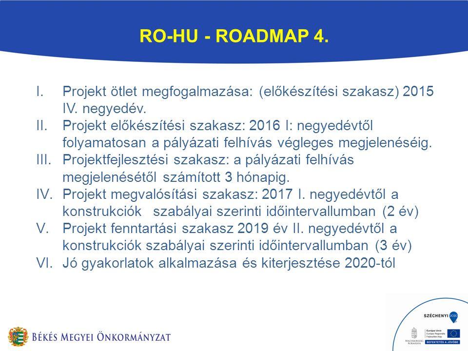 RO-HU - ROADMAP 4. I.Projekt ötlet megfogalmazása: (előkészítési szakasz) 2015 IV.