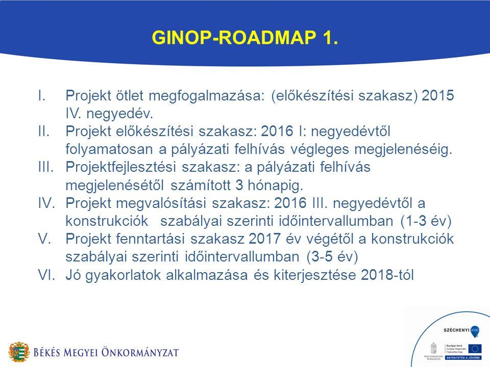 GINOP-ROADMAP 1. I.Projekt ötlet megfogalmazása: (előkészítési szakasz) 2015 IV.