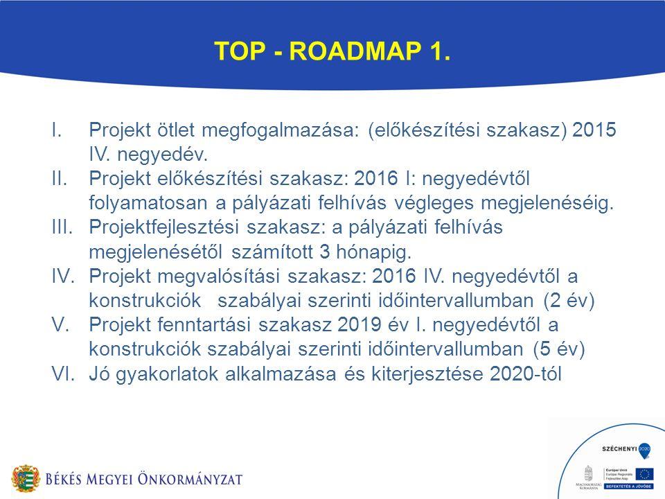 TOP - ROADMAP 1. I.Projekt ötlet megfogalmazása: (előkészítési szakasz) 2015 IV.