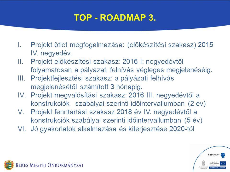 TOP - ROADMAP 3. I.Projekt ötlet megfogalmazása: (előkészítési szakasz) 2015 IV.
