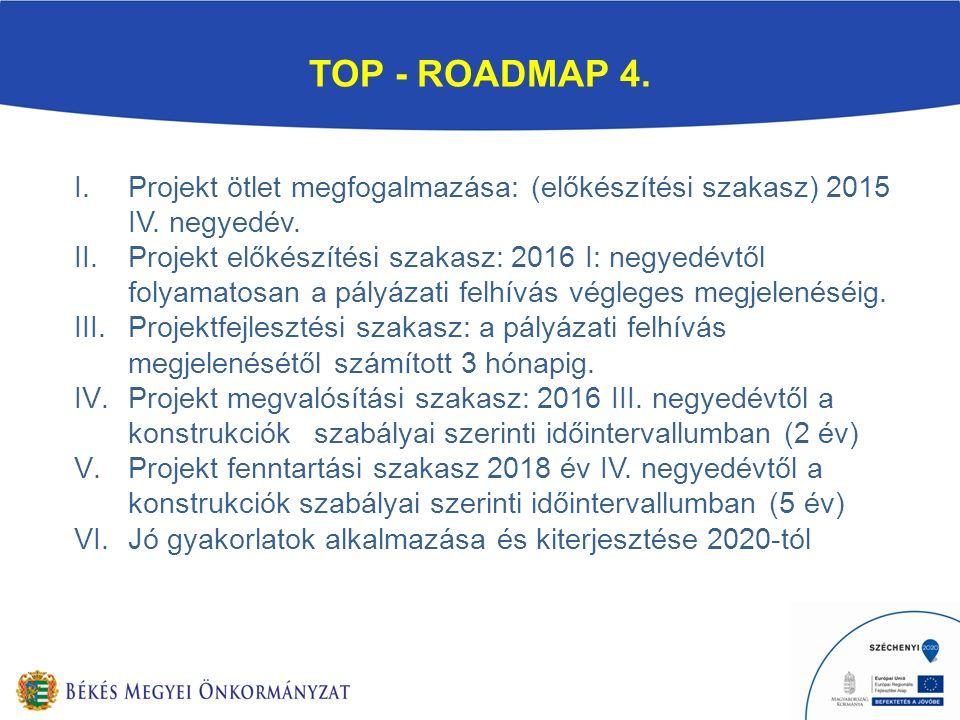 TOP - ROADMAP 4. I.Projekt ötlet megfogalmazása: (előkészítési szakasz) 2015 IV.