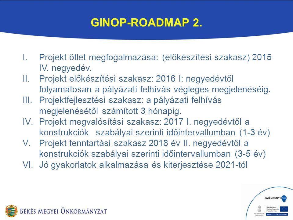 GINOP-ROADMAP 2. I.Projekt ötlet megfogalmazása: (előkészítési szakasz) 2015 IV.