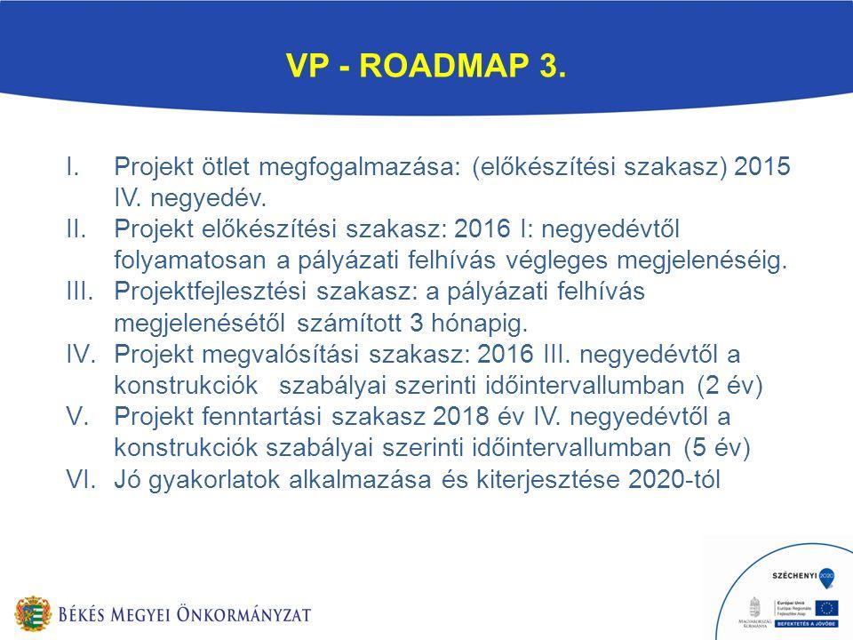 VP - ROADMAP 3. I.Projekt ötlet megfogalmazása: (előkészítési szakasz) 2015 IV.