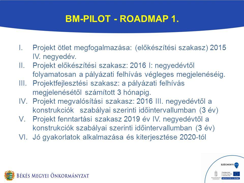 BM-PILOT - ROADMAP 1. I.Projekt ötlet megfogalmazása: (előkészítési szakasz) 2015 IV.