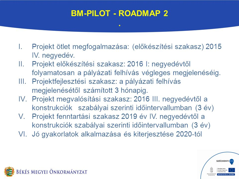 BM-PILOT - ROADMAP 2. I.Projekt ötlet megfogalmazása: (előkészítési szakasz) 2015 IV.