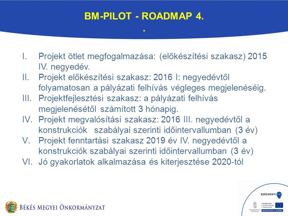 BM-PILOT - ROADMAP 4.. I.Projekt ötlet megfogalmazása: (előkészítési szakasz) 2015 IV.