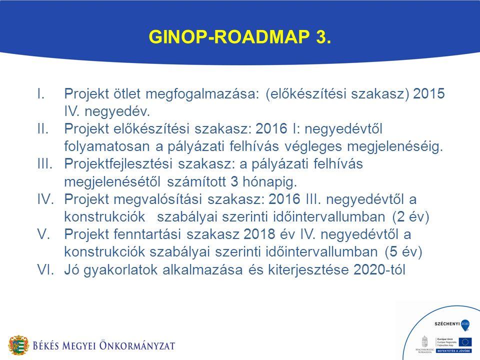 GINOP-ROADMAP 3. I.Projekt ötlet megfogalmazása: (előkészítési szakasz) 2015 IV.