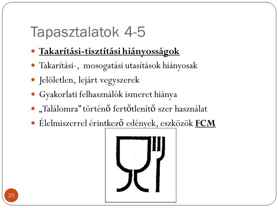 """Tapasztalatok 4-5 Takarítási-tisztítási hiányosságok Takarítási-, mosogatási utasítások hiányosak Jelöletlen, lejárt vegyszerek Gyakorlati felhasználók ismeret hiánya """"Találomra történ ő fert ő tlenít ő szer használat Élelmiszerrel érintkez ő edények, eszközök FCM 23"""