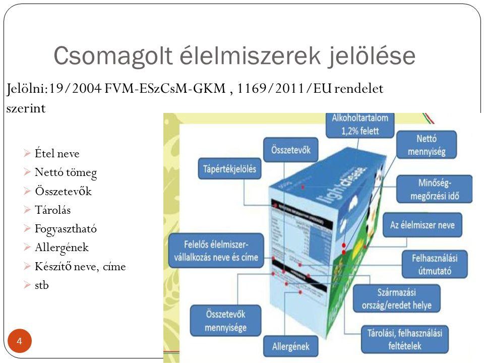 Csomagolatlan élelmiszerek jelölése 36/2014.(XII.