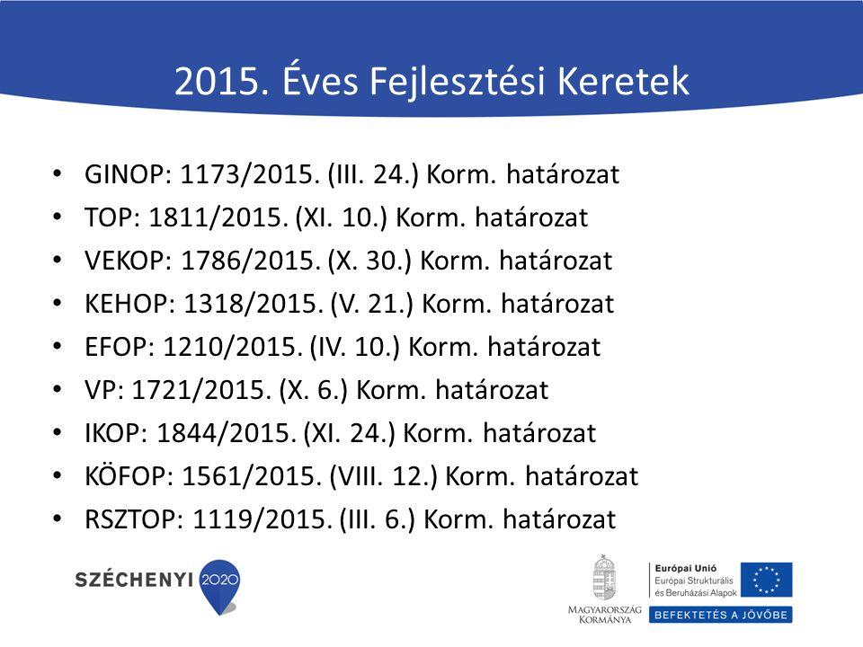 2015. Éves Fejlesztési Keretek GINOP: 1173/2015. (III.