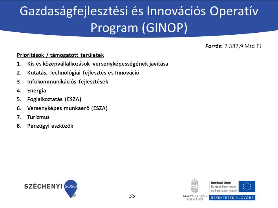 Gazdaságfejlesztési és Innovációs Operatív Program (GINOP) Forrás: 2 382,9 Mrd Ft Prioritások / támogatott területek 1.Kis és középvállalkozások versenyképességének javítása 2.Kutatás, Technológiai fejlesztés és Innováció 3.Infokommunikációs fejlesztések 4.Energia 5.Foglalkoztatás (ESZA) 6.Versenyképes munkaerő (ESZA) 7.Turizmus 8.Pénzügyi eszközök 35