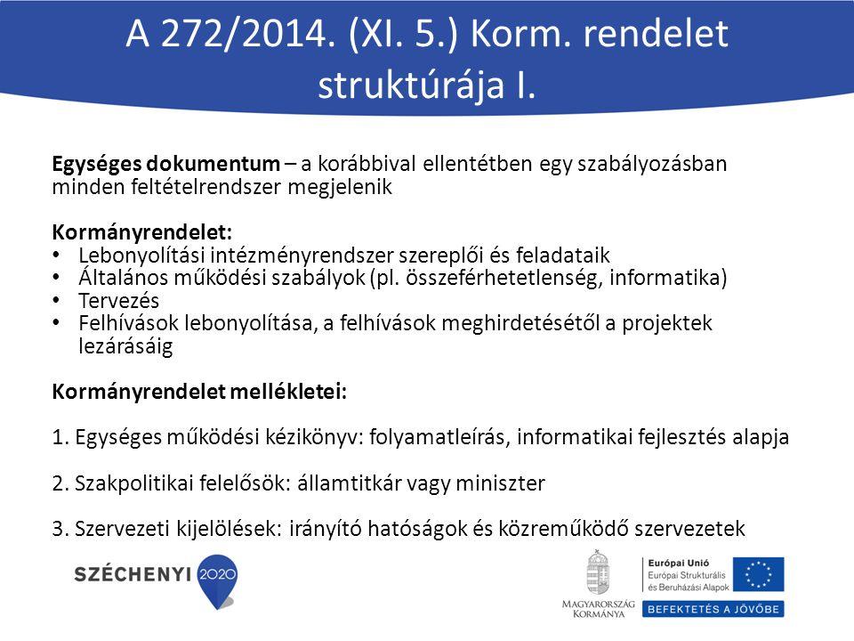Intézményrendszer A hazai jogszabály rögzíti az alábbi szereplők feladatait: Kormány Fejlesztéspolitikai Koordinációs Bizottság A Miniszterelnökséget vezető miniszter (koordinációs szerv) Az államháztartásért felelős miniszter (audit hatóság, tanúsító szerv, igazoló hatóság) A szakpolitikai felelős A területi szereplő (TOP és VEKOP esetében) Az irányító hatóság és közreműködő szervezet