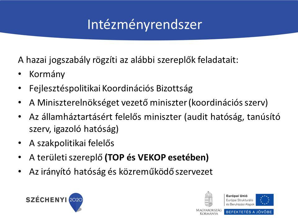 Terület-és településfejlesztési Operatív Program (TOP) Forrás: 1 231,3 Mrd Ft Prioritások / támogatott területek 5.Megyei és helyi emberi erőforrás fejlesztések, foglalkoztatás ösztönzés és társadalmi együttműködés (ESZA) foglalkoztatás-növelést célzó megyei és helyi foglalkoztatási együttműködések (paktumok), helyi, társadalmi együttműködéseket támogató komplex programok, helyi közösségi programok 6.Fenntartható városfejlesztés a megyei jogú városokban (ERFA-ESZA) az MJV-k területén megvalósuló, az előző prioritások szakmai tartalmával megegyező tevékenységek 7.Közösségi szinten irányított városi helyi fejlesztések (CLLD) Városi területeken megvalósuló CLLD tevékenységek, önkormányzat csak mint a Helyi Akciócsoport (HACS) tagja.