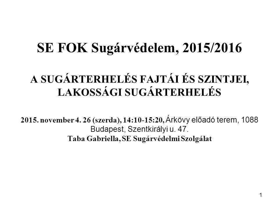 1 SE FOK Sugárvédelem, 2015/2016 A SUGÁRTERHELÉS FAJTÁI ÉS SZINTJEI, LAKOSSÁGI SUGÁRTERHELÉS 2015.