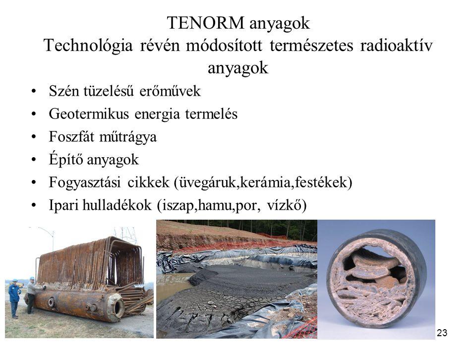 TENORM anyagok Technológia révén módosított természetes radioaktív anyagok Szén tüzelésű erőművek Geotermikus energia termelés Foszfát műtrágya Építő anyagok Fogyasztási cikkek (üvegáruk,kerámia,festékek) Ipari hulladékok (iszap,hamu,por, vízkő) 23