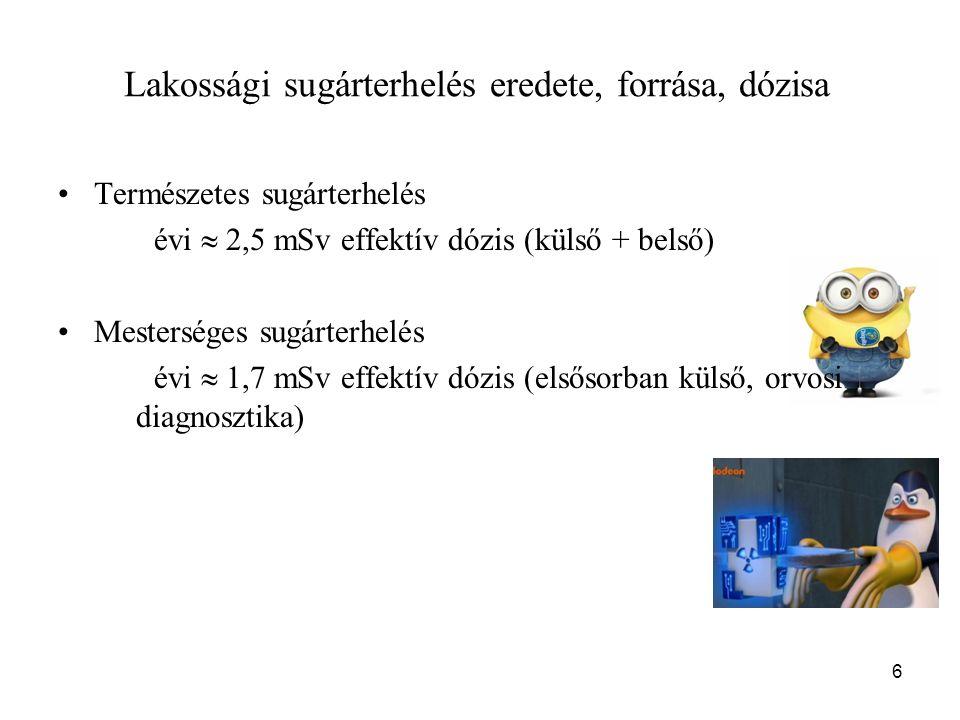 6 Lakossági sugárterhelés eredete, forrása, dózisa Természetes sugárterhelés évi  2,5 mSv effektív dózis (külső + belső) Mesterséges sugárterhelés évi  1,7 mSv effektív dózis (elsősorban külső, orvosi diagnosztika)