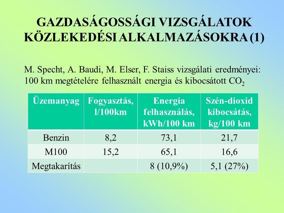 GAZDASÁGOSSÁGI VIZSGÁLATOK KÖZLEKEDÉSI ALKALMAZÁSOKRA (1) M. Specht, A. Baudi, M. Elser, F. Staiss vizsgálati eredményei: 100 km megtételére felhaszná