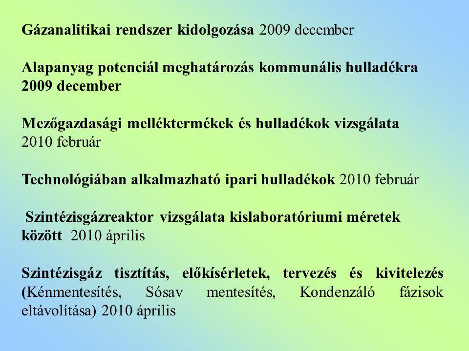 Gázanalitikai rendszer kidolgozása 2009 december Alapanyag potenciál meghatározás kommunális hulladékra 2009 december Mezőgazdasági melléktermékek és hulladékok vizsgálata 2010 február Technológiában alkalmazható ipari hulladékok 2010 február Szintézisgázreaktor vizsgálata kislaboratóriumi méretek között 2010 április Szintézisgáz tisztítás, előkísérletek, tervezés és kivitelezés (Kénmentesítés, Sósav mentesítés, Kondenzáló fázisok eltávolítása) 2010 április