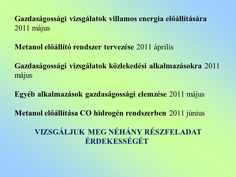 Gazdaságossági vizsgálatok villamos energia előállítására 2011 május Metanol előállító rendszer tervezése 2011 április Gazdaságossági vizsgálatok közl