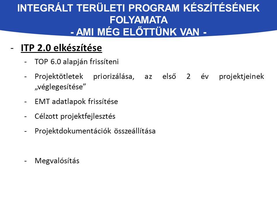 """INTEGRÁLT TERÜLETI PROGRAM KÉSZÍTÉSÉNEK FOLYAMATA - AMI MÉG ELŐTTÜNK VAN - -ITP 2.0 elkészítése -TOP 6.0 alapján frissíteni -Projektötletek priorizálása, az első 2 év projektjeinek """"véglegesítése -EMT adatlapok frissítése -Célzott projektfejlesztés -Projektdokumentációk összeállítása -Megvalósítás"""