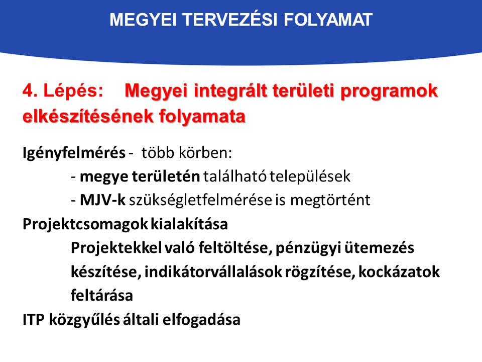 LEHETŐSÉGEK AZ ÖNKORMÁNYZATOK SZÁMÁRA (3) TDM Támogatja Nem támogatja Nemzeti marketing támogatása (MT Zrt).