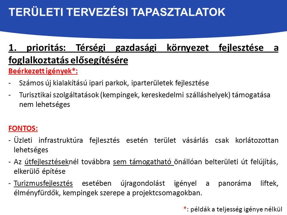 TERÜLETI TERVEZÉSI TAPASZTALATOK 2.