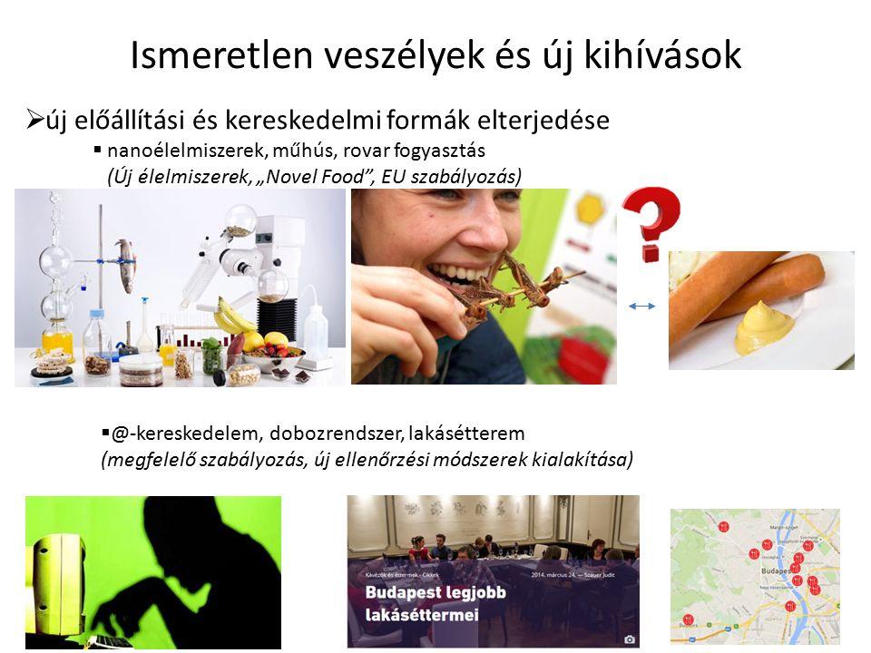 """Ismeretlen veszélyek és új kihívások  új előállítási és kereskedelmi formák elterjedése  nanoélelmiszerek, műhús, rovar fogyasztás (Új élelmiszerek, """"Novel Food , EU szabályozás)  @-kereskedelem, dobozrendszer, lakásétterem (megfelelő szabályozás, új ellenőrzési módszerek kialakítása)"""